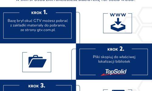 jak_zaktualizowac_biblioteke_okuc_firmy_gtv_w_topsolid_wood_1_